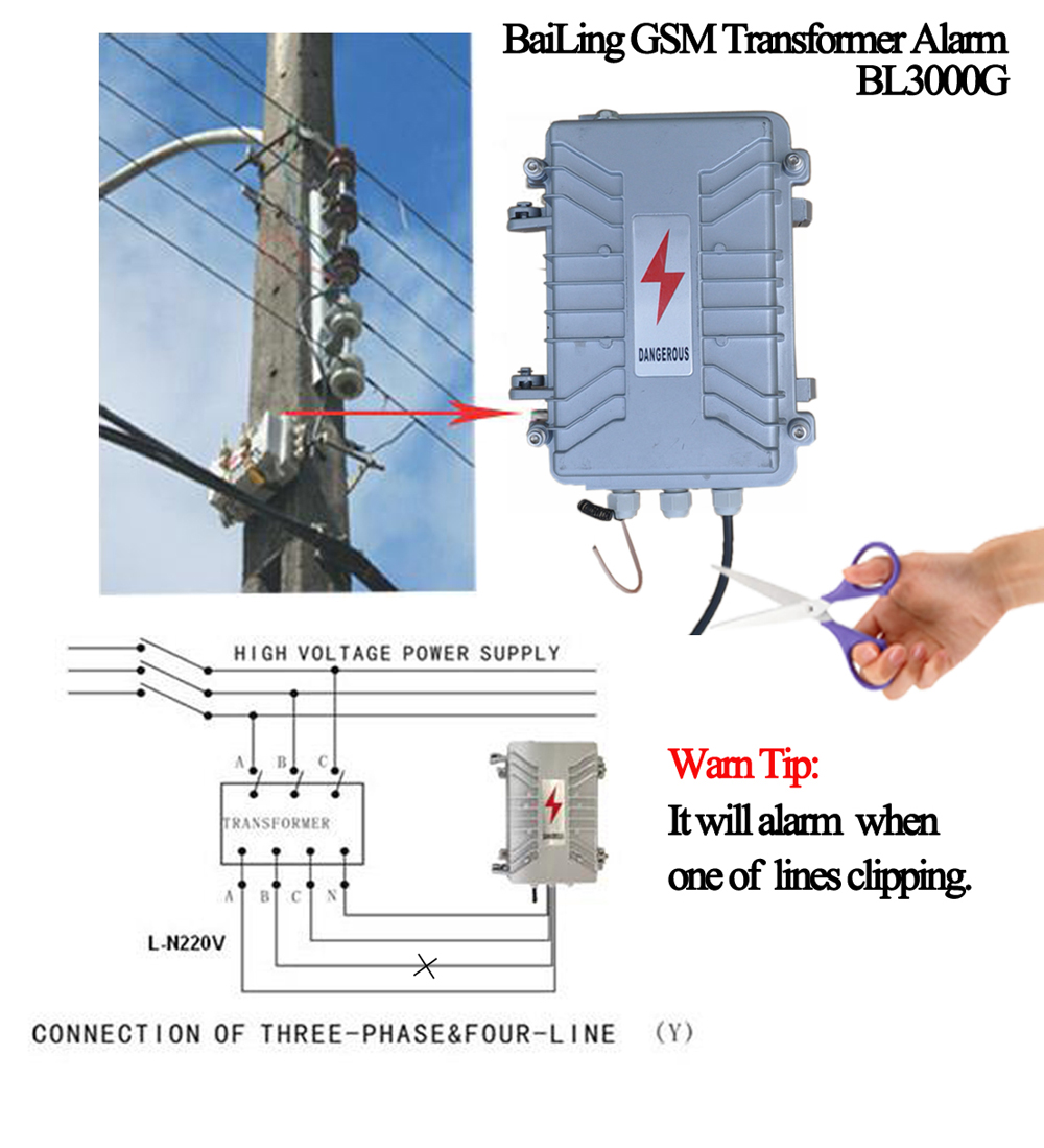 Bl 3030 Gsm Sms Mms Transformer Cable Anti Theft And Three Phase Alarm Wiring Diagram Solution Of Power Burglar